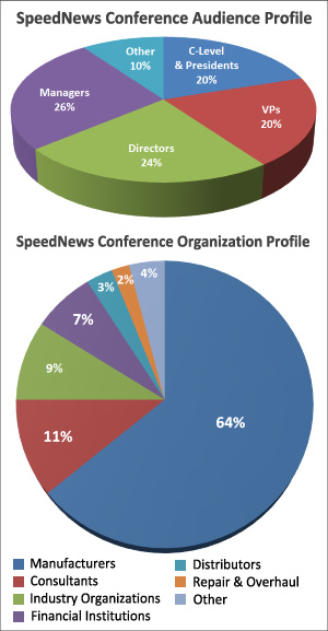 Conference Audience Profiles
