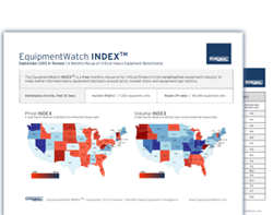 EquipmentWatch INDEX
